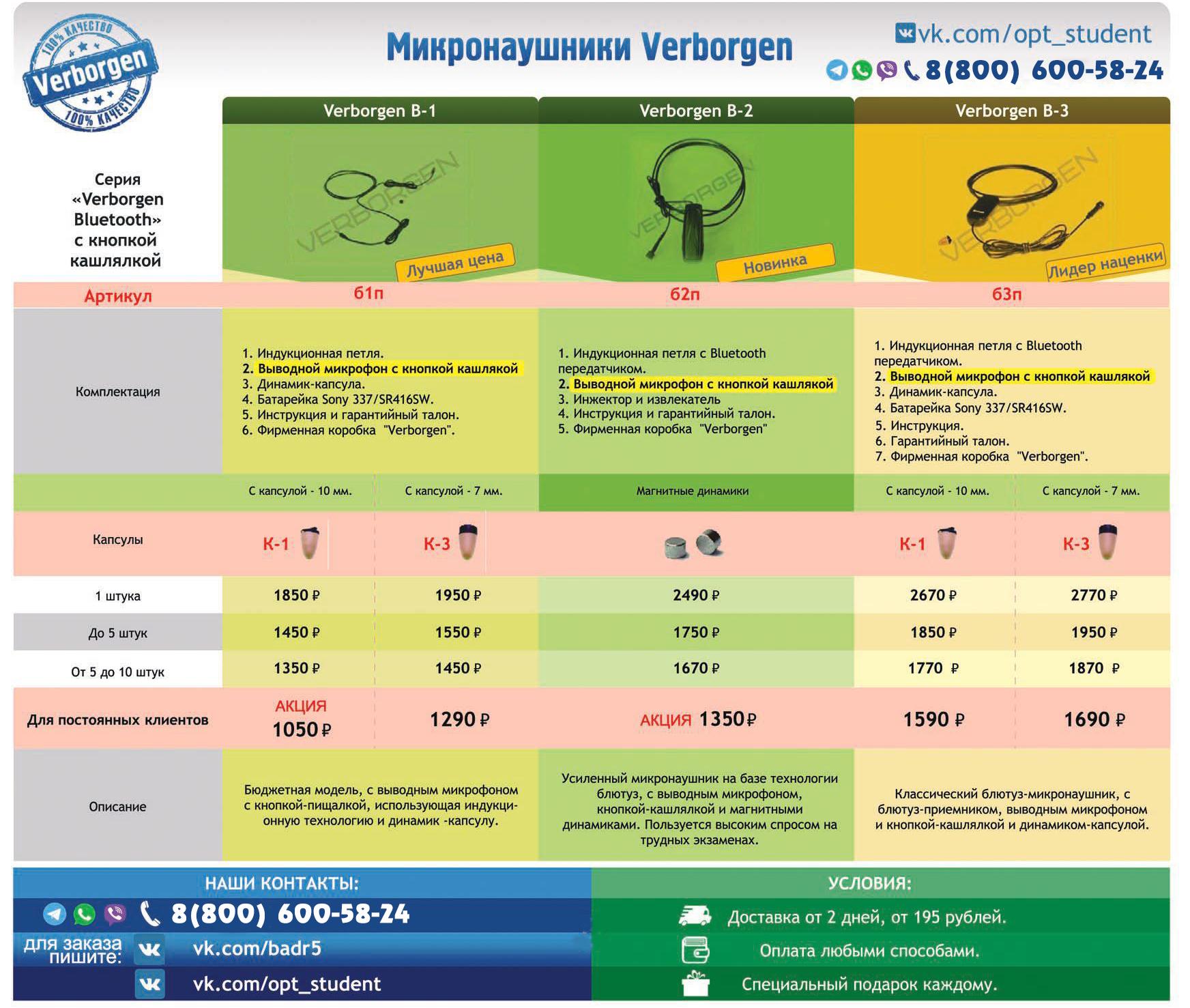 mikronaushniki-optom-prajs-list(4)
