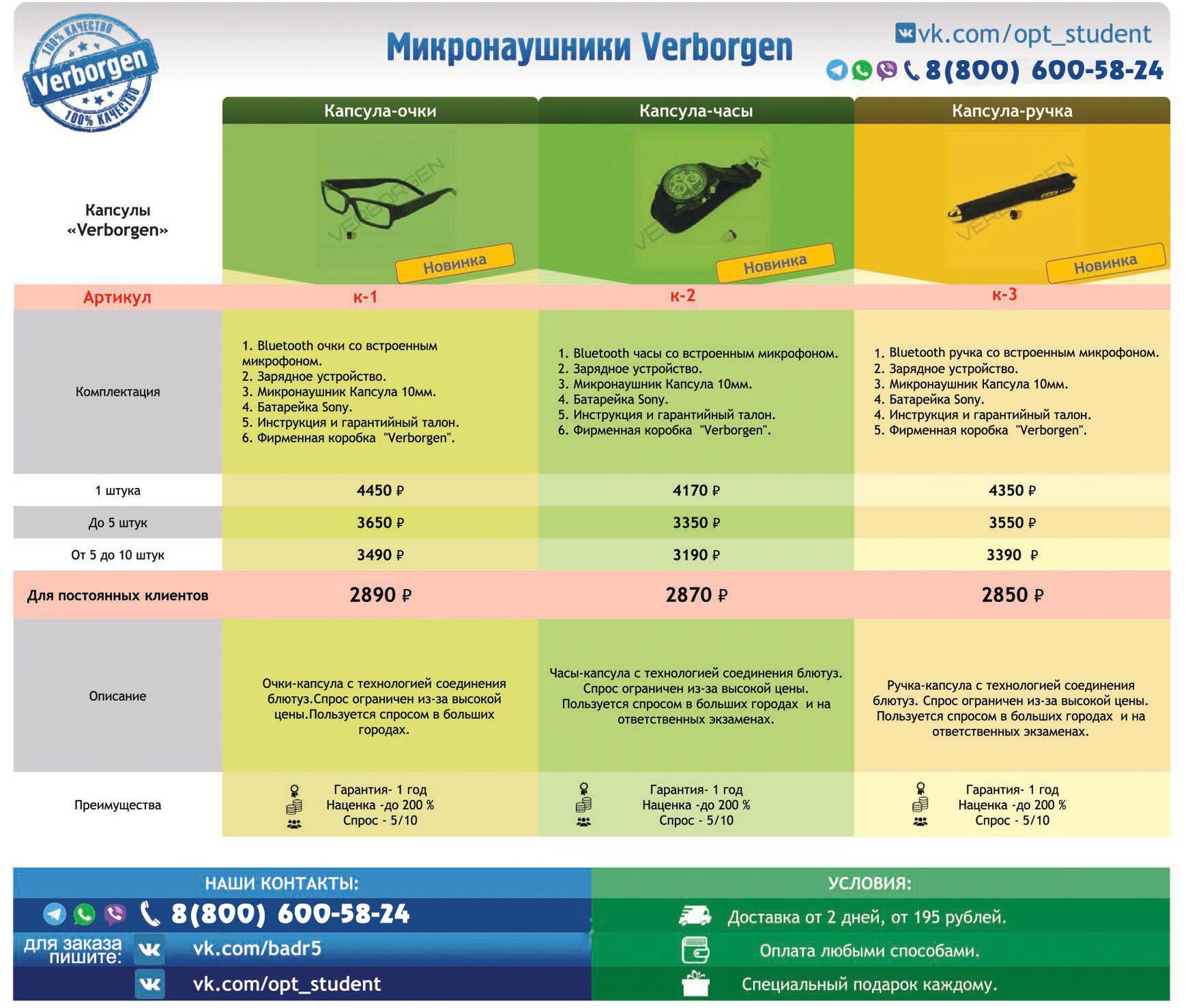 mikronaushniki-optom-prajs-list(7)