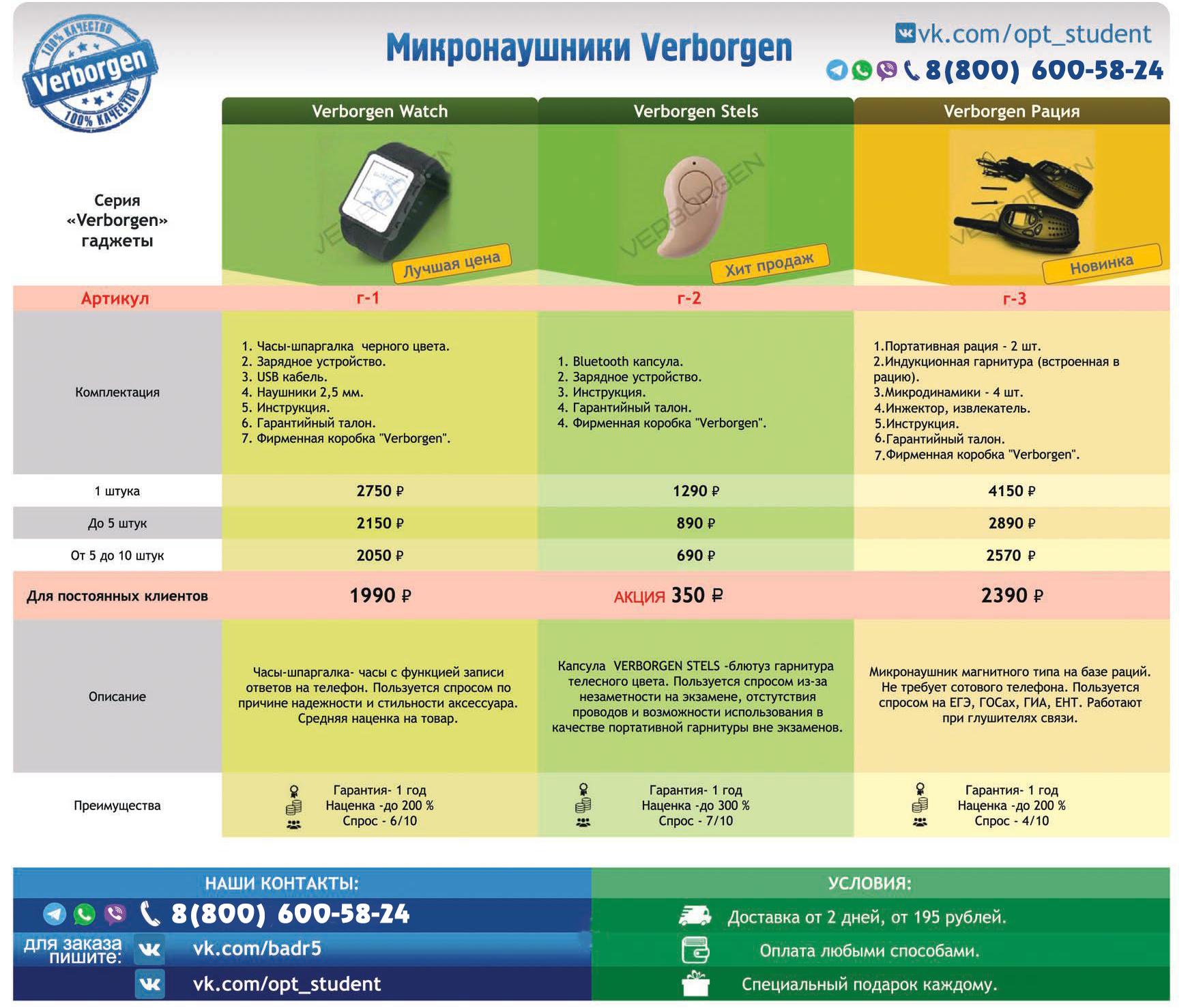 mikronaushniki-optom-prajs-list(8)